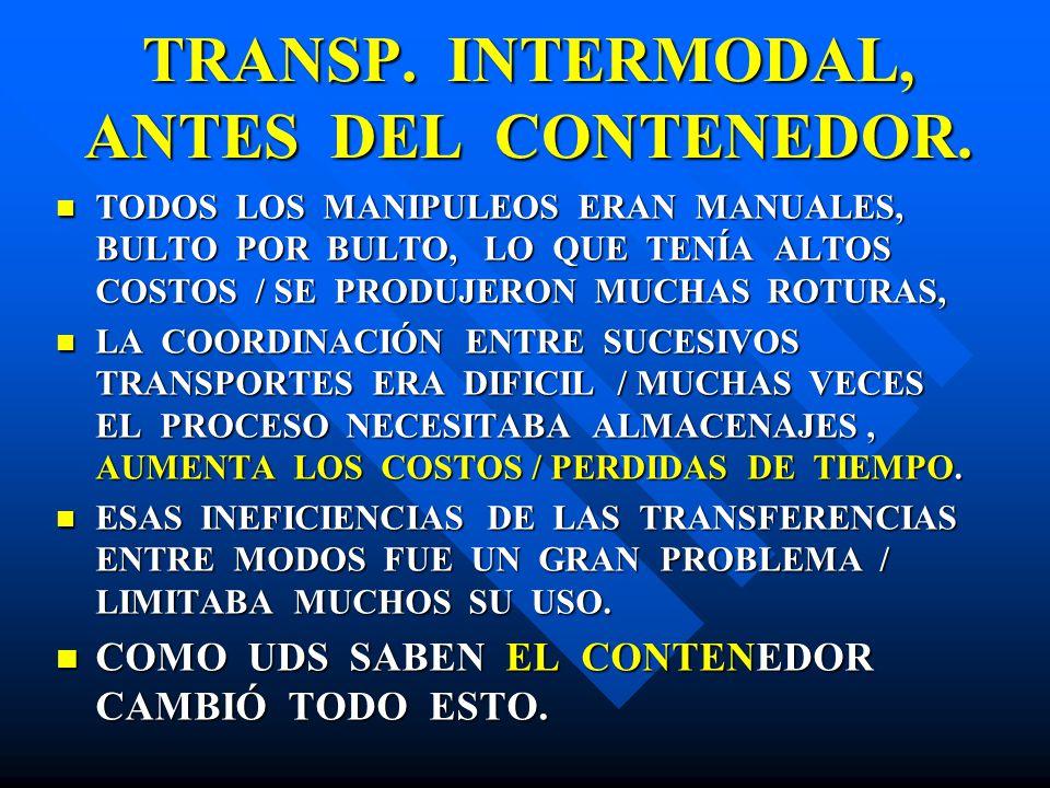 TRANSP. INTERMODAL, ANTES DEL CONTENEDOR. TODOS LOS MANIPULEOS ERAN MANUALES, BULTO POR BULTO, LO QUE TENÍA ALTOS COSTOS / SE PRODUJERON MUCHAS ROTURA