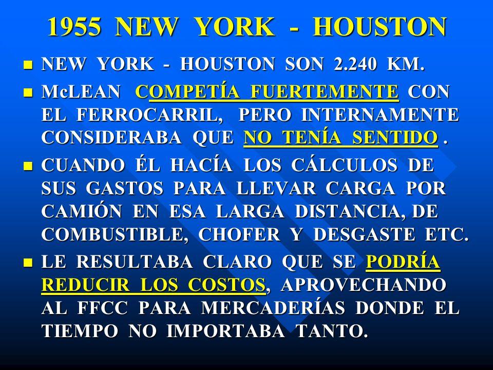 1955 NEW YORK - HOUSTON NEW YORK - HOUSTON SON 2.240 KM. NEW YORK - HOUSTON SON 2.240 KM. McLEAN COMPETÍA FUERTEMENTE CON EL FERROCARRIL, PERO INTERNA