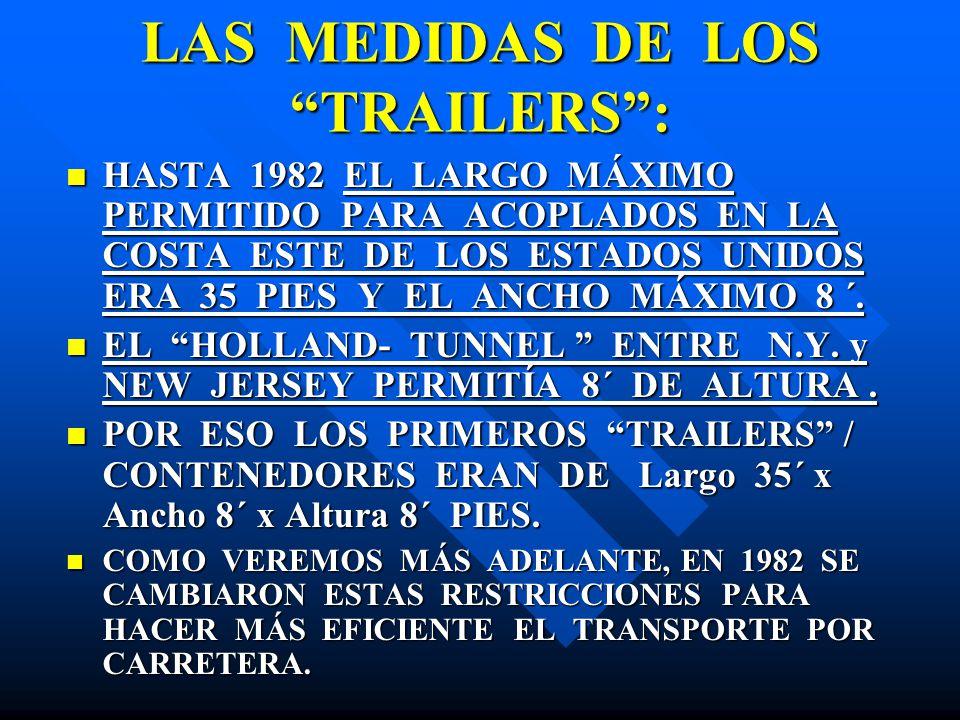 LAS MEDIDAS DE LOS TRAILERS: HASTA 1982 EL LARGO MÁXIMO PERMITIDO PARA ACOPLADOS EN LA COSTA ESTE DE LOS ESTADOS UNIDOS ERA 35 PIES Y EL ANCHO MÁXIMO