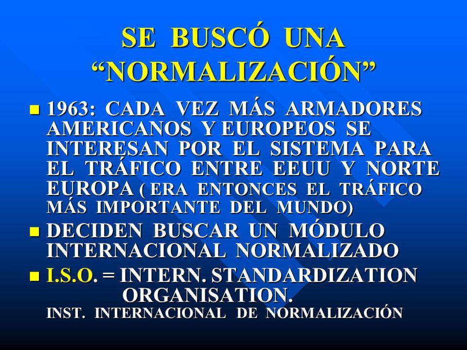 SE BUSCÓ UNA NORMALIZACIÓN 1963: CADA VEZ MÁS ARMADORES AMERICANOS Y EUROPEOS SE INTERESAN POR EL SISTEMA PARA EL TRÁFICO ENTRE EEUU Y NORTE EUROPA (