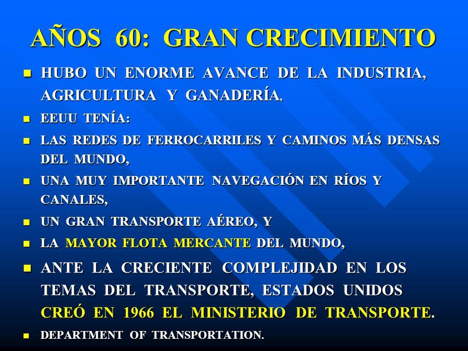 AÑOS 60: GRAN CRECIMIENTO HUBO UN ENORME AVANCE DE LA INDUSTRIA, AGRICULTURA Y GANADERÍA, HUBO UN ENORME AVANCE DE LA INDUSTRIA, AGRICULTURA Y GANADER
