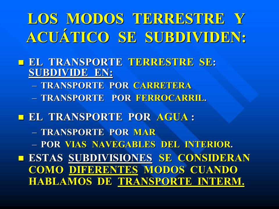 LOS MODOS TERRESTRE Y ACUÁTICO SE SUBDIVIDEN: EL TRANSPORTE TERRESTRE SE: SUBDIVIDE EN: EL TRANSPORTE TERRESTRE SE: SUBDIVIDE EN: –TRANSPORTE POR CARR