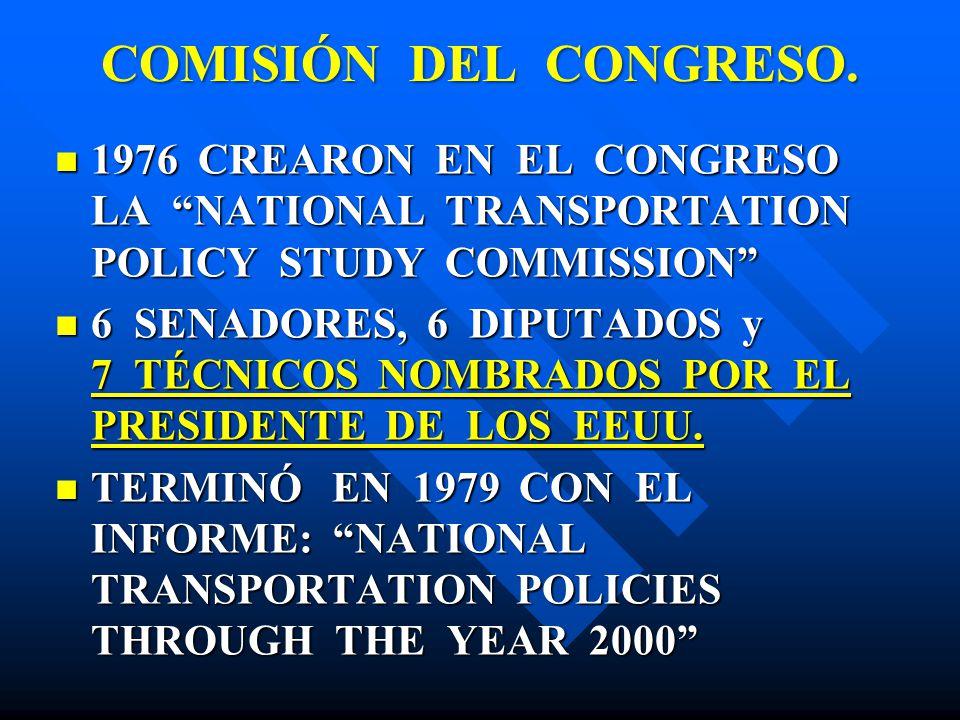 COMISIÓN DEL CONGRESO. 1976 CREARON EN EL CONGRESO LA NATIONAL TRANSPORTATION POLICY STUDY COMMISSION 1976 CREARON EN EL CONGRESO LA NATIONAL TRANSPOR