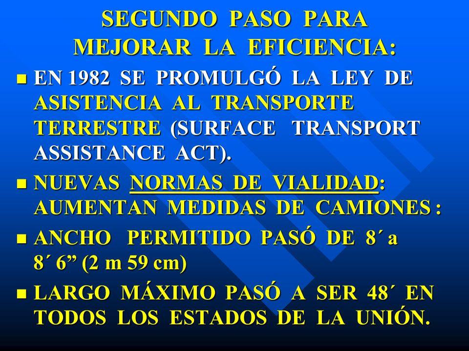 SEGUNDO PASO PARA MEJORAR LA EFICIENCIA: EN 1982 SE PROMULGÓ LA LEY DE ASISTENCIA AL TRANSPORTE TERRESTRE (SURFACE TRANSPORT ASSISTANCE ACT). EN 1982