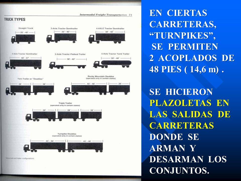 EN CIERTAS CARRETERAS, TURNPIKES, SE PERMITEN 2 ACOPLADOS DE SE PERMITEN 2 ACOPLADOS DE 48 PIES ( 14,6 m). SE HICIERON PLAZOLETAS EN LAS SALIDAS DE CA
