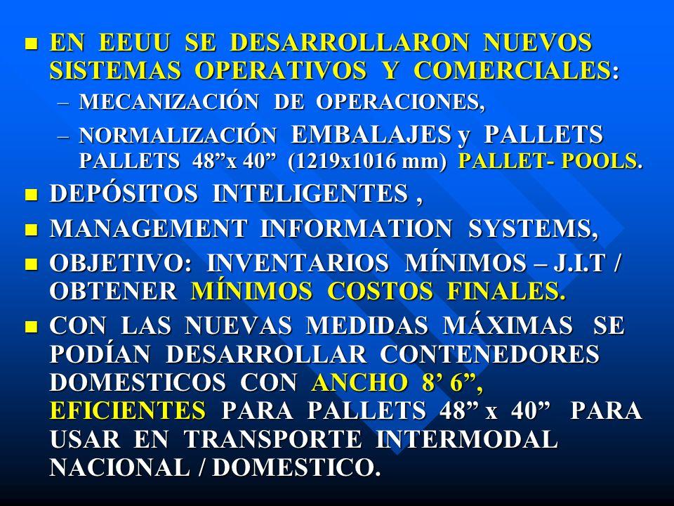 EN EEUU SE DESARROLLARON NUEVOS SISTEMAS OPERATIVOS Y COMERCIALES: EN EEUU SE DESARROLLARON NUEVOS SISTEMAS OPERATIVOS Y COMERCIALES: –MECANIZACIÓN DE