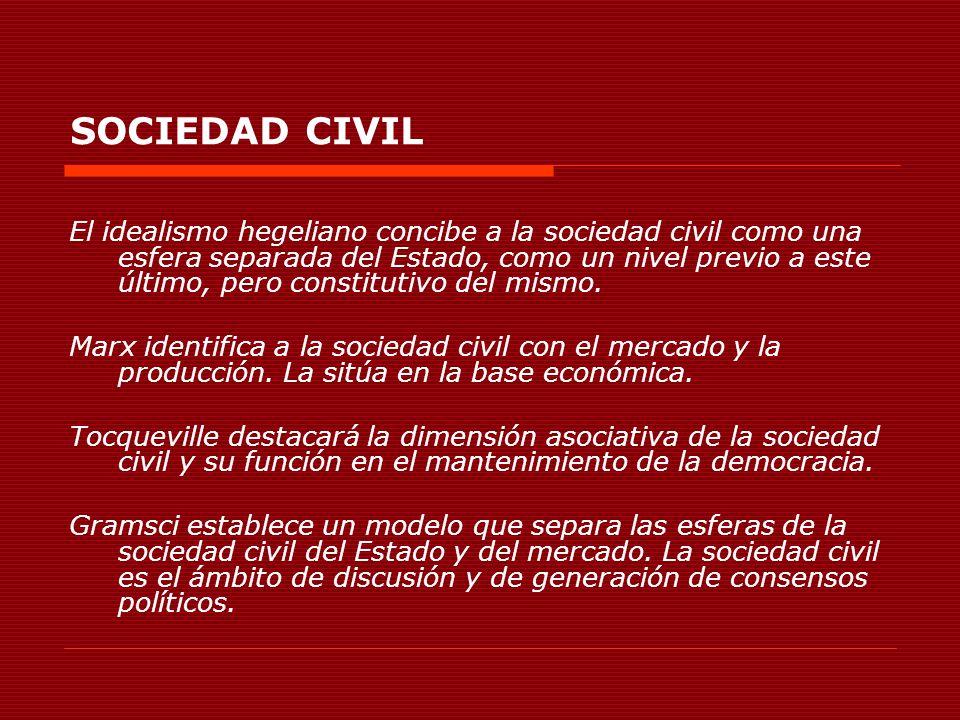 SOCIEDAD CIVIL El idealismo hegeliano concibe a la sociedad civil como una esfera separada del Estado, como un nivel previo a este último, pero consti