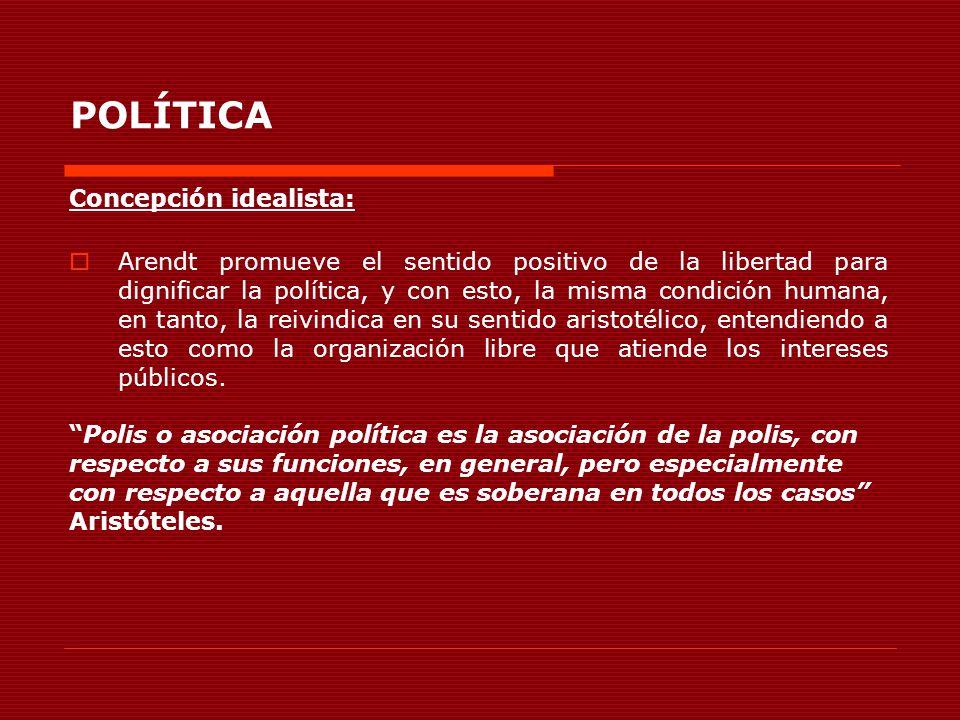POLÍTICA Concepción idealista: Arendt promueve el sentido positivo de la libertad para dignificar la política, y con esto, la misma condición humana,