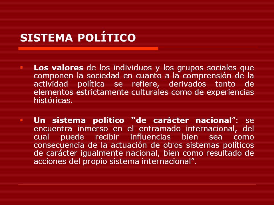 SISTEMA POLÍTICO Los valores de los individuos y los grupos sociales que componen la sociedad en cuanto a la comprensión de la actividad política se r