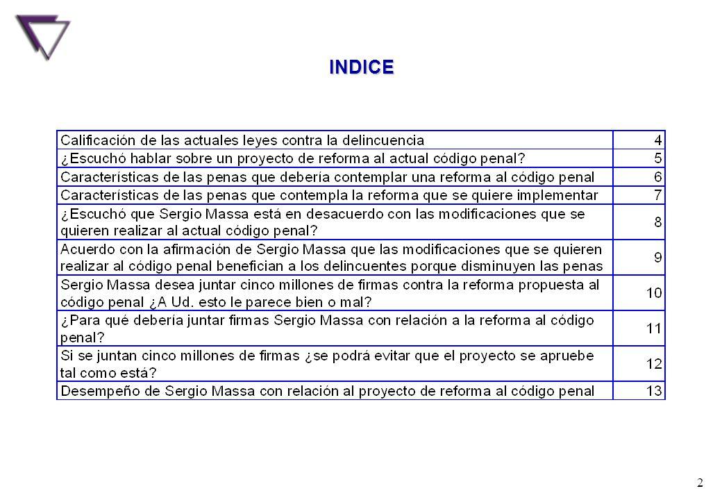 PROYECTO DE REFORMA AL CODIGO PENAL Hugo Haime & Asociados Estudio Nacional - IVR - 6 y 7 de marzo de 2014 - 700 casos 2 INDICE