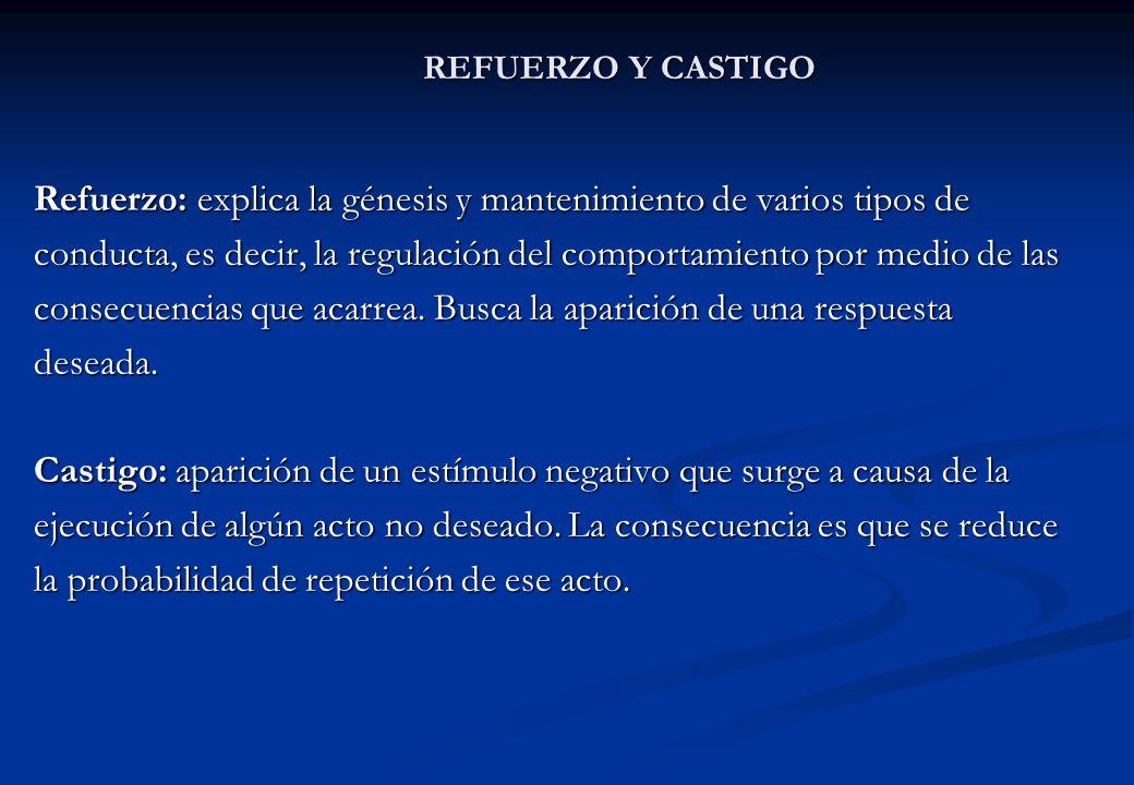REFUERZO Y CASTIGO Refuerzo: explica la génesis y mantenimiento de varios tipos de conducta, es decir, la regulación del comportamiento por medio de l