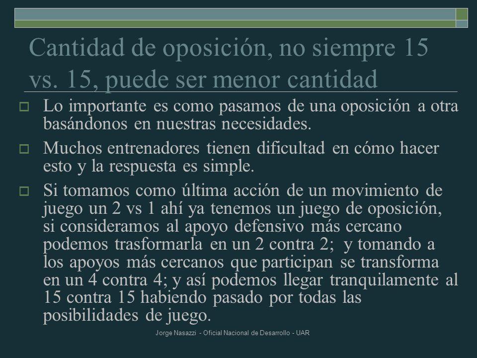 Jorge Nasazzi - Oficial Nacional de Desarrollo - UAR Cantidad de oposición, no siempre 15 vs. 15, puede ser menor cantidad Lo importante es como pasam