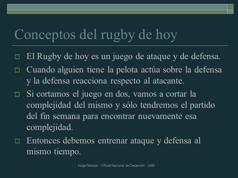 Jorge Nasazzi - Oficial Nacional de Desarrollo - UAR Conceptos del rugby de hoy El Rugby de hoy es un juego de ataque y de defensa. Cuando alguien tie