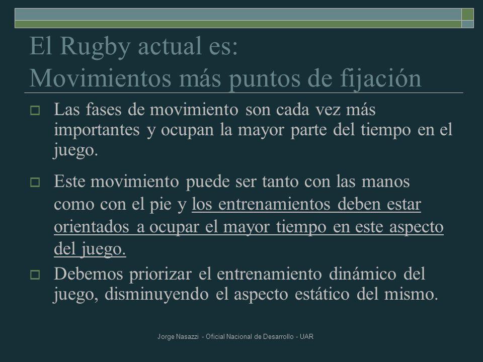 Jorge Nasazzi - Oficial Nacional de Desarrollo - UAR El Rugby actual es: Movimientos más puntos de fijación Las fases de movimiento son cada vez más i