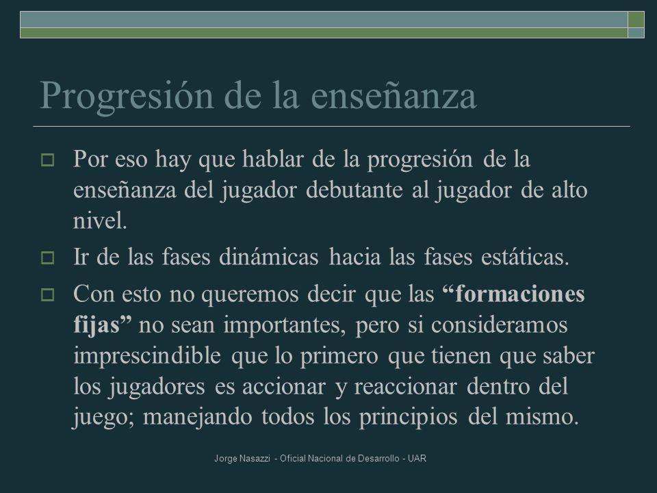 Jorge Nasazzi - Oficial Nacional de Desarrollo - UAR Progresión de la enseñanza Por eso hay que hablar de la progresión de la enseñanza del jugador de