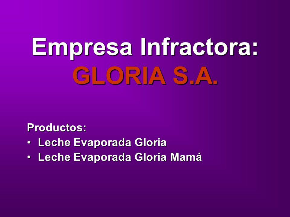 Empresa Infractora: GLORIA S.A. Productos: Leche Evaporada GloriaLeche Evaporada Gloria Leche Evaporada Gloria MamáLeche Evaporada Gloria Mamá