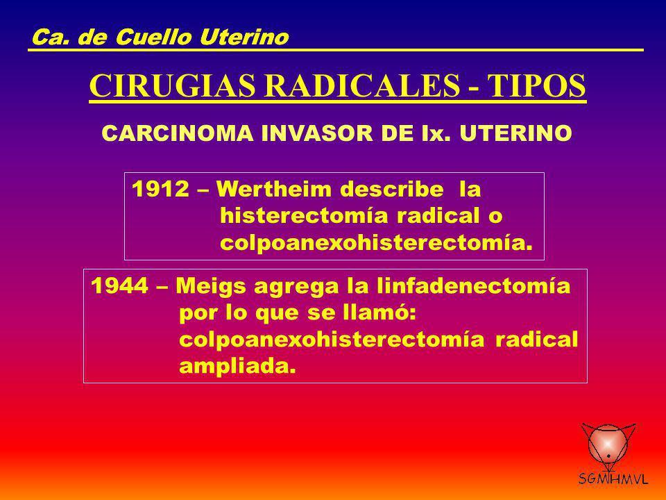 Ca. de Cuello Uterino CIRUGIAS RADICALES - TIPOS CARCINOMA INVASOR DE Ix. UTERINO 1912 – Wertheim describe la histerectomía radical o colpoanexohister