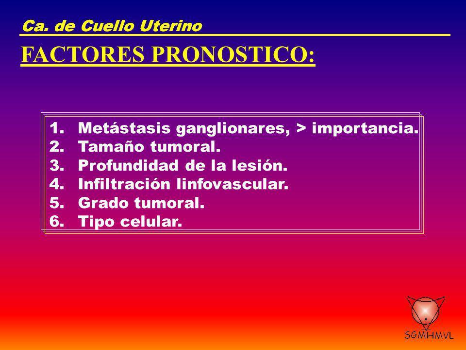 Ca. de Cuello Uterino FACTORES PRONOSTICO: 1. Metástasis ganglionares, > importancia. 2. Tamaño tumoral. 3. Profundidad de la lesión. 4. Infiltración