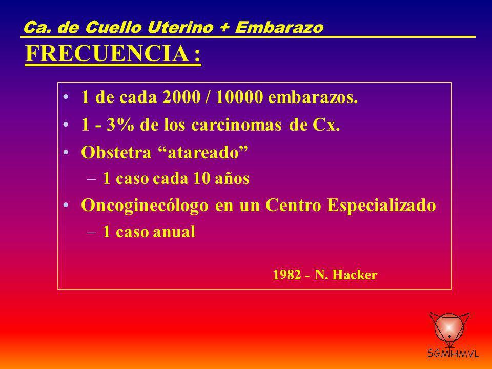 Ca. de Cuello UterinoCa. de Cuello Uterino + Embarazo 1 de cada 2000 / 10000 embarazos. 1 - 3% de los carcinomas de Cx. Obstetra atareado –1 caso cada