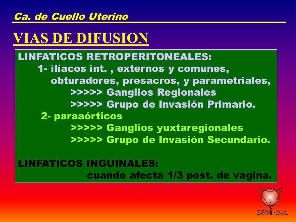 Ca. de Cuello Uterino VIAS DE DIFUSION LINFATICOS RETROPERITONEALES: 1- ilíacos int., externos y comunes, obturadores, presacros, y parametriales, >>>
