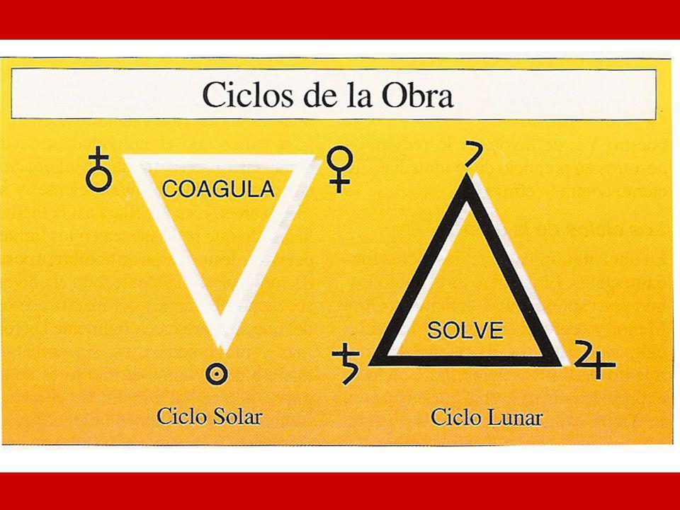La Iniciación consta de XXII fases I.Meditación en la Antecámara.