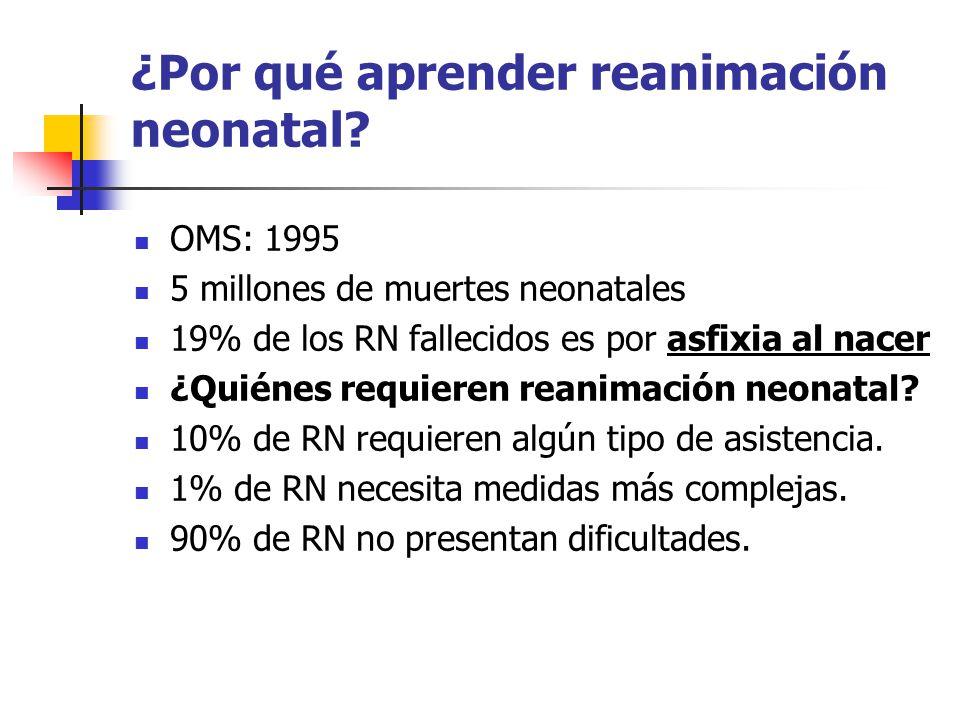 ¿Por qué aprender reanimación neonatal? OMS: 1995 5 millones de muertes neonatales 19% de los RN fallecidos es por asfixia al nacer ¿Quiénes requieren