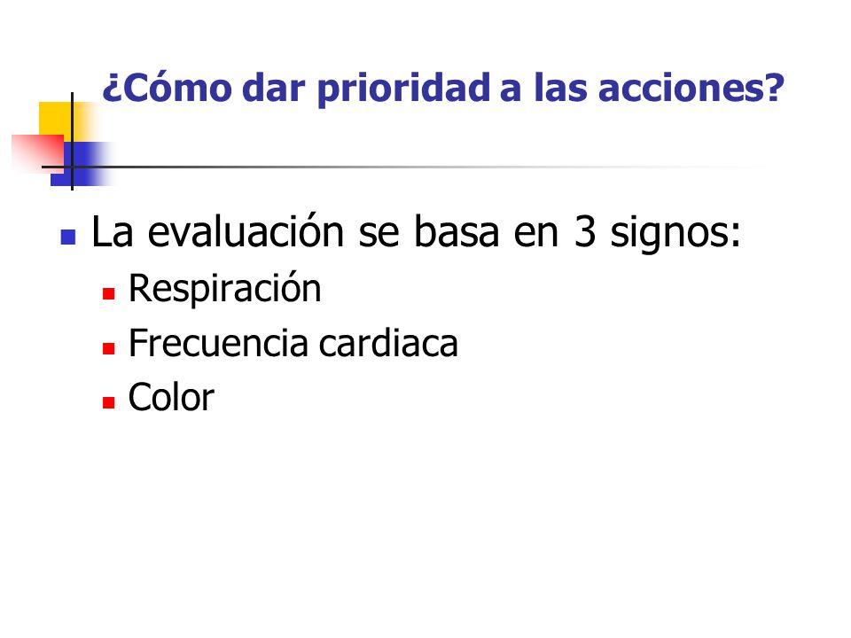 ¿Cómo dar prioridad a las acciones? La evaluación se basa en 3 signos: Respiración Frecuencia cardiaca Color