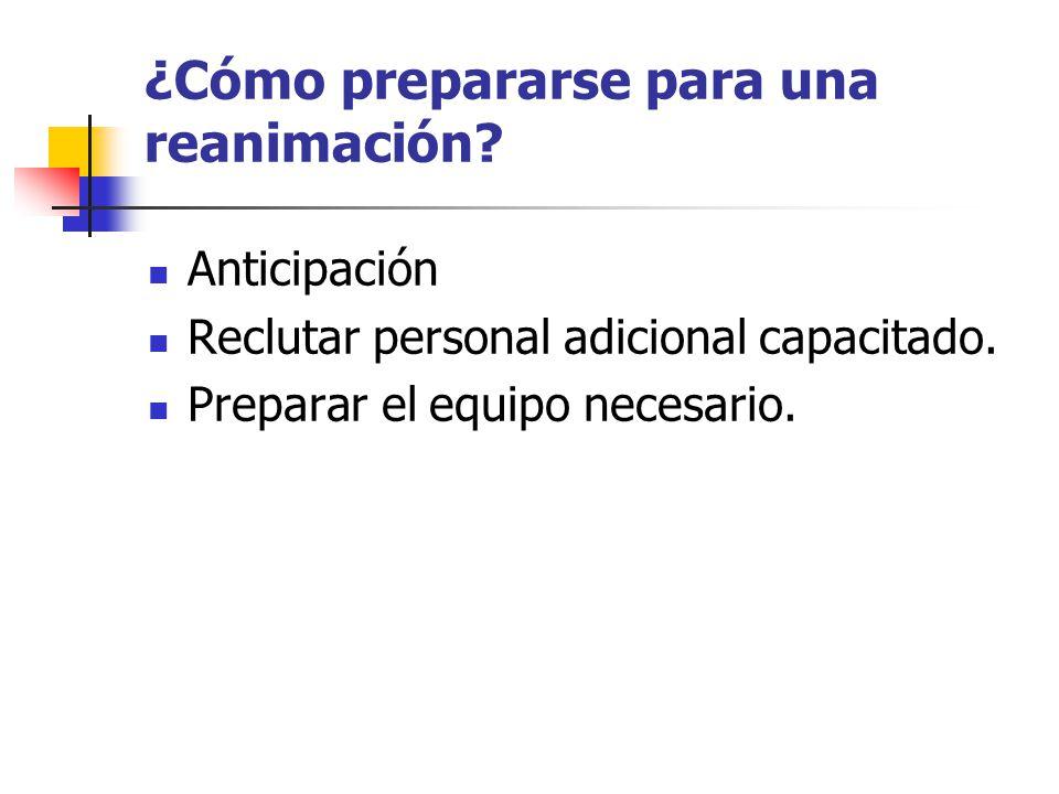 ¿Cómo prepararse para una reanimación? Anticipación Reclutar personal adicional capacitado. Preparar el equipo necesario.