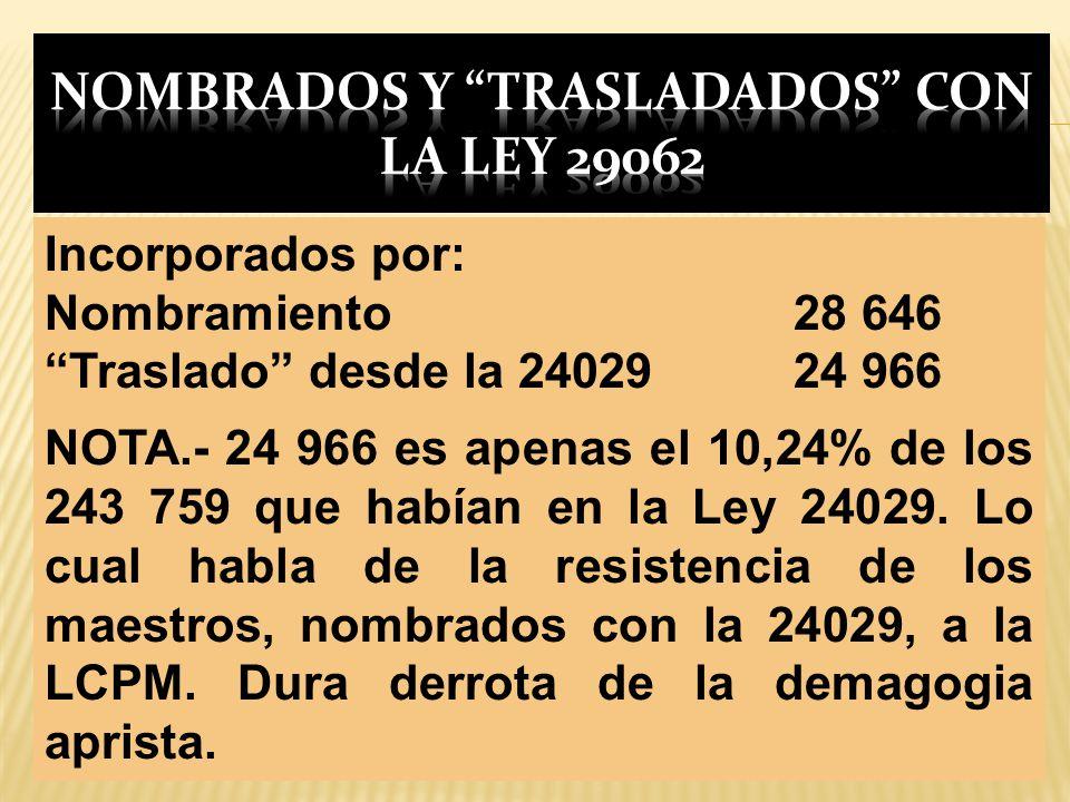 Incorporados por: Nombramiento28 646 Traslado desde la 2402924 966 NOTA.- 24 966 es apenas el 10,24% de los 243 759 que habían en la Ley 24029.