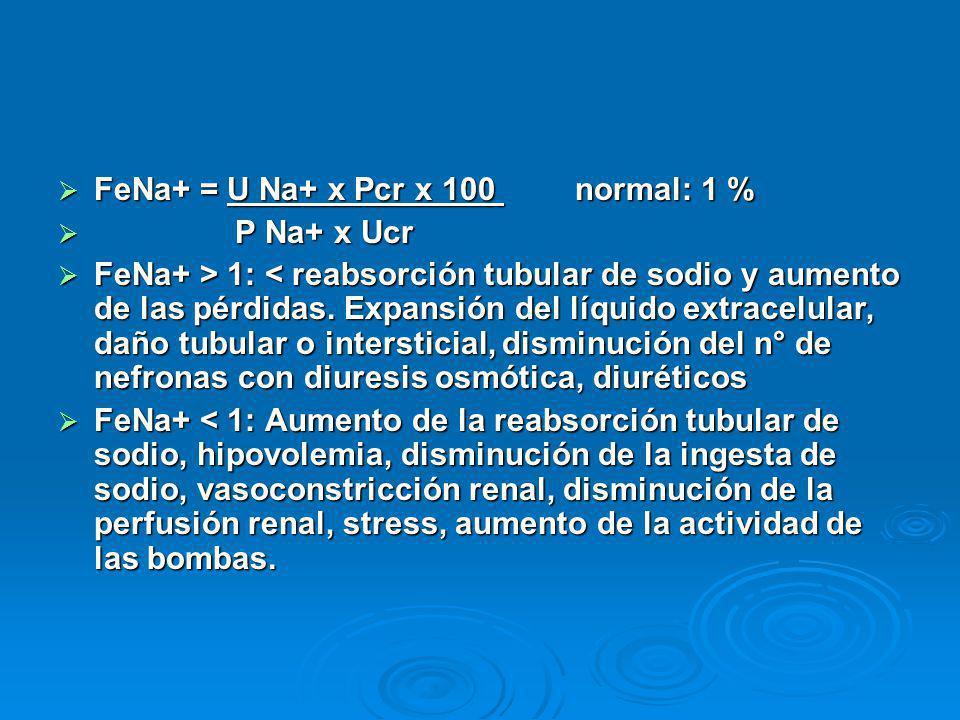 FeNa+ = U Na+ x Pcr x 100 normal: 1 % FeNa+ = U Na+ x Pcr x 100 normal: 1 % P Na+ x Ucr P Na+ x Ucr FeNa+ > 1: 1: < reabsorción tubular de sodio y aum