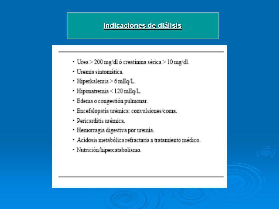 Indicaciones de diálisis