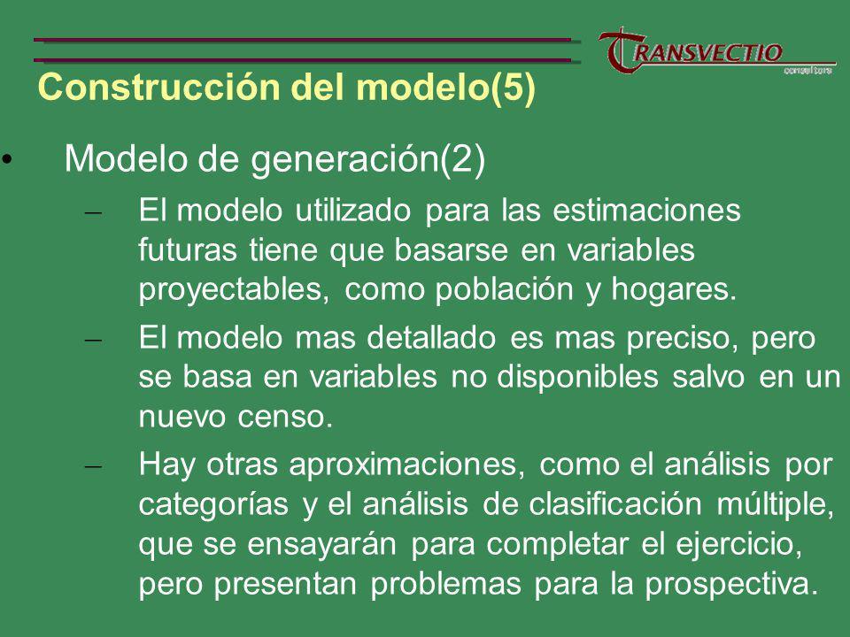 Construcción del modelo(5) Modelo de generación(2) – El modelo utilizado para las estimaciones futuras tiene que basarse en variables proyectables, como población y hogares.