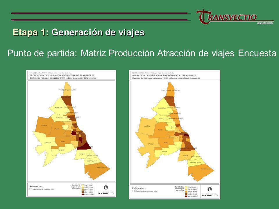 Etapa 1: Generación de viajes Etapa 1: Generación de viajes Punto de partida: Matriz Producción Atracción de viajes Encuesta