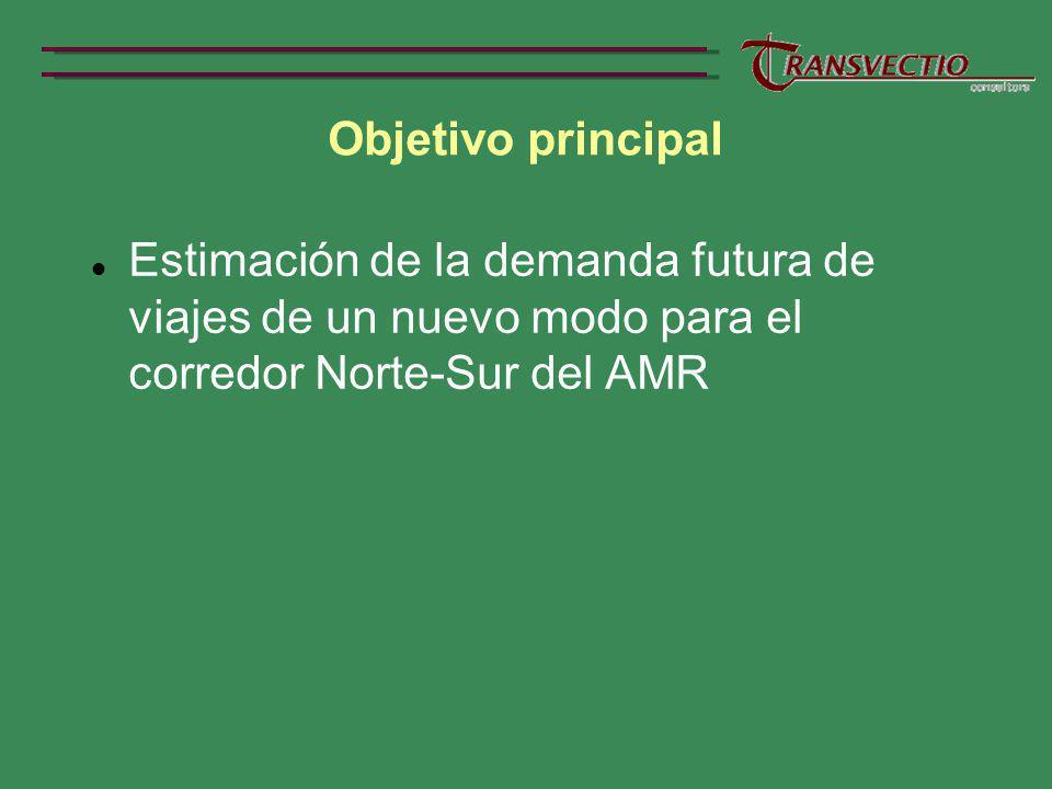 Objetivo principal Estimación de la demanda futura de viajes de un nuevo modo para el corredor Norte-Sur del AMR