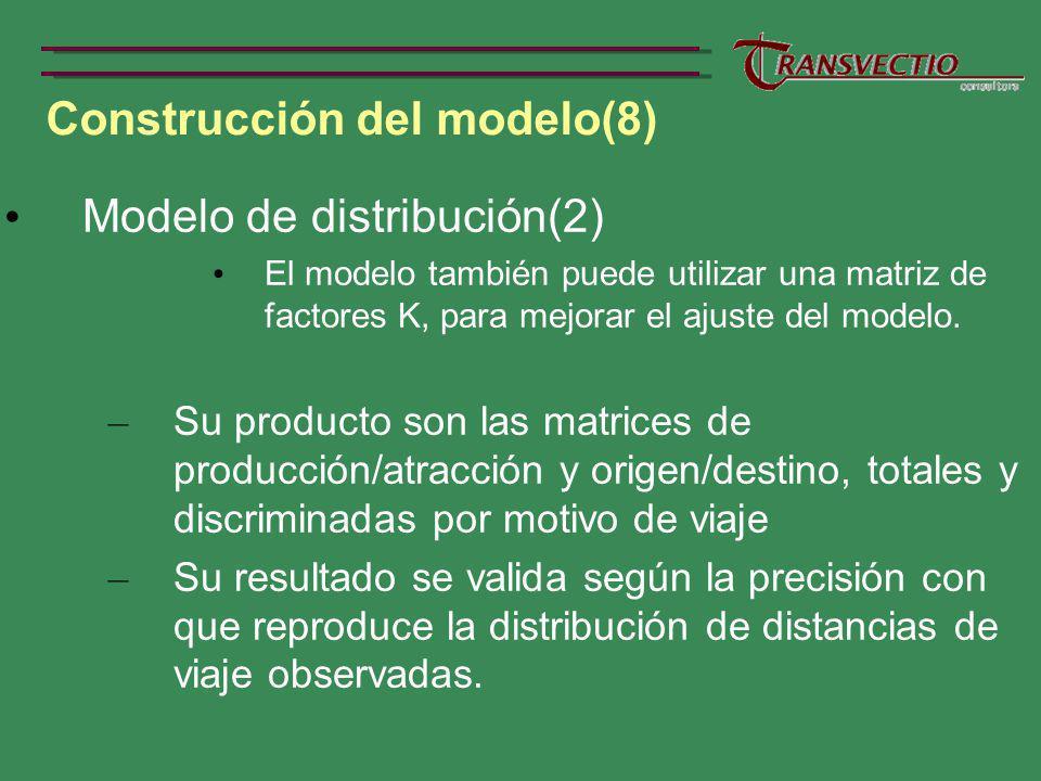 Construcción del modelo(8) Modelo de distribución(2) El modelo también puede utilizar una matriz de factores K, para mejorar el ajuste del modelo.