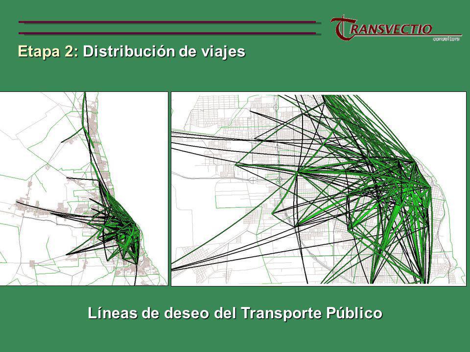 Etapa 2: Distribución de viajes Etapa 2: Distribución de viajes Líneas de deseo del Transporte Público