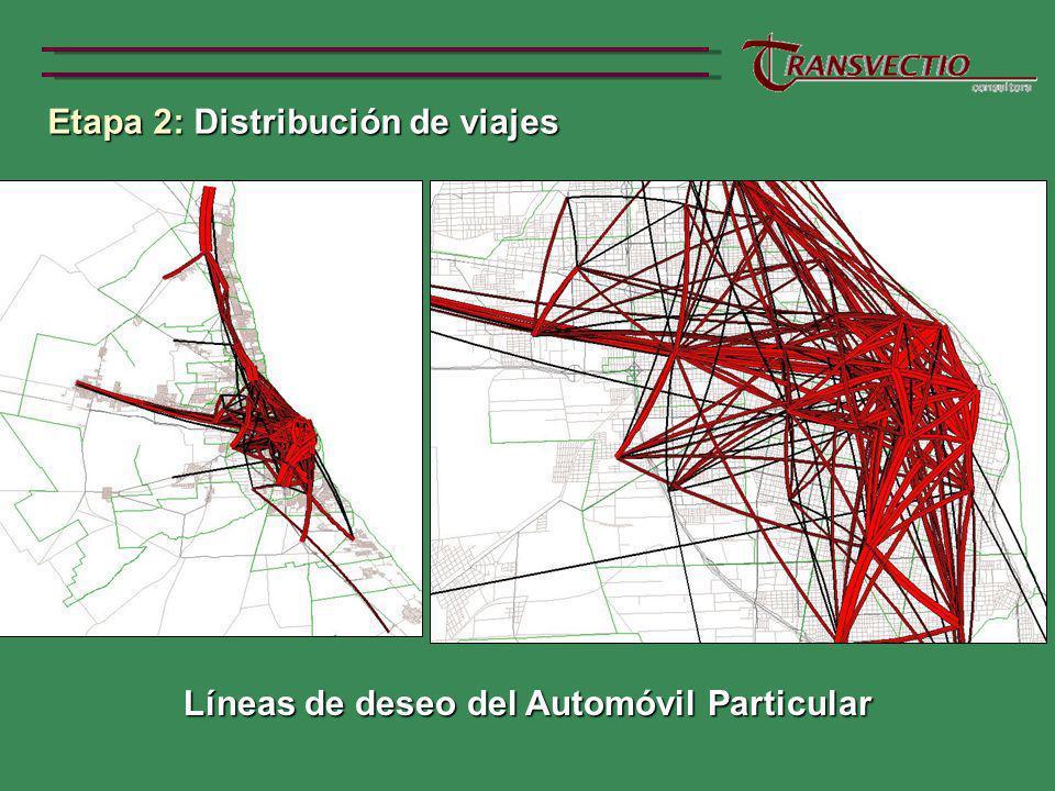 Etapa 2: Distribución de viajes Etapa 2: Distribución de viajes Líneas de deseo del Automóvil Particular