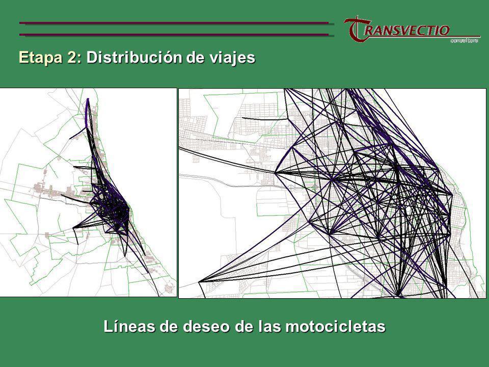 Etapa 2: Distribución de viajes Etapa 2: Distribución de viajes Líneas de deseo de las motocicletas