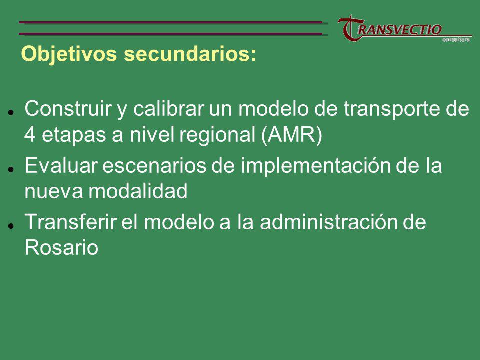Objetivos secundarios: Construir y calibrar un modelo de transporte de 4 etapas a nivel regional (AMR) Evaluar escenarios de implementación de la nueva modalidad Transferir el modelo a la administración de Rosario