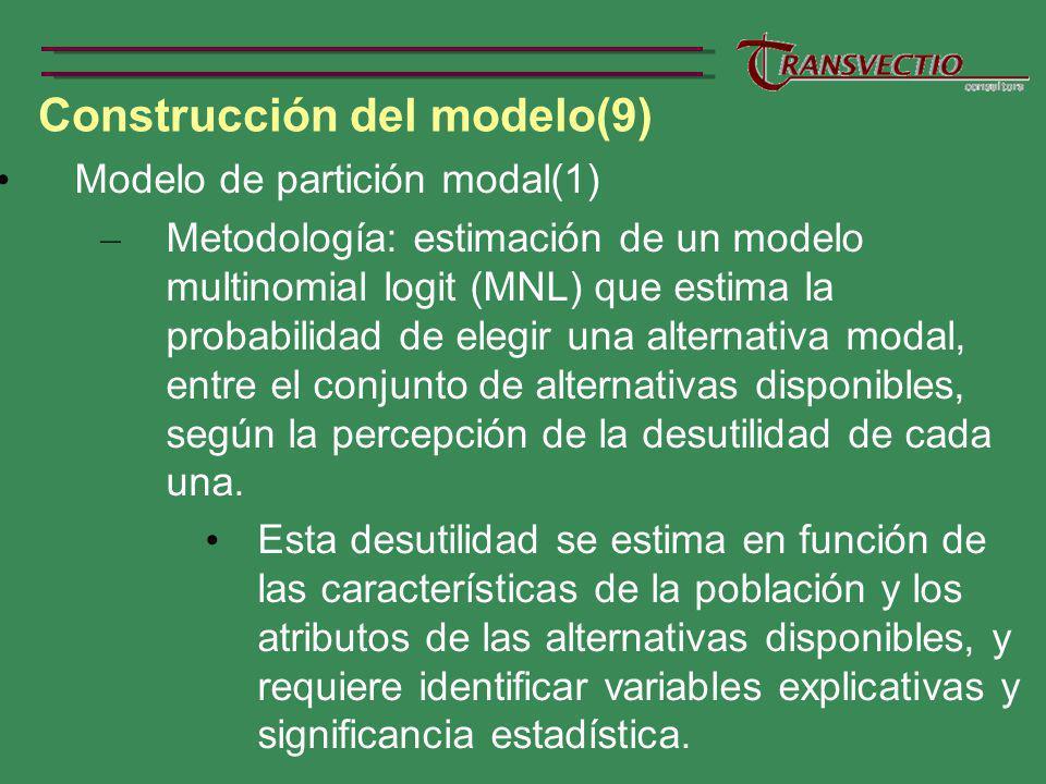 Construcción del modelo(9) Modelo de partición modal(1) – Metodología: estimación de un modelo multinomial logit (MNL) que estima la probabilidad de elegir una alternativa modal, entre el conjunto de alternativas disponibles, según la percepción de la desutilidad de cada una.