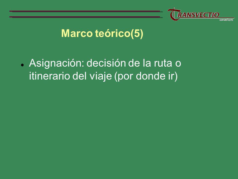 Marco teórico(5) Asignación: decisión de la ruta o itinerario del viaje (por donde ir)