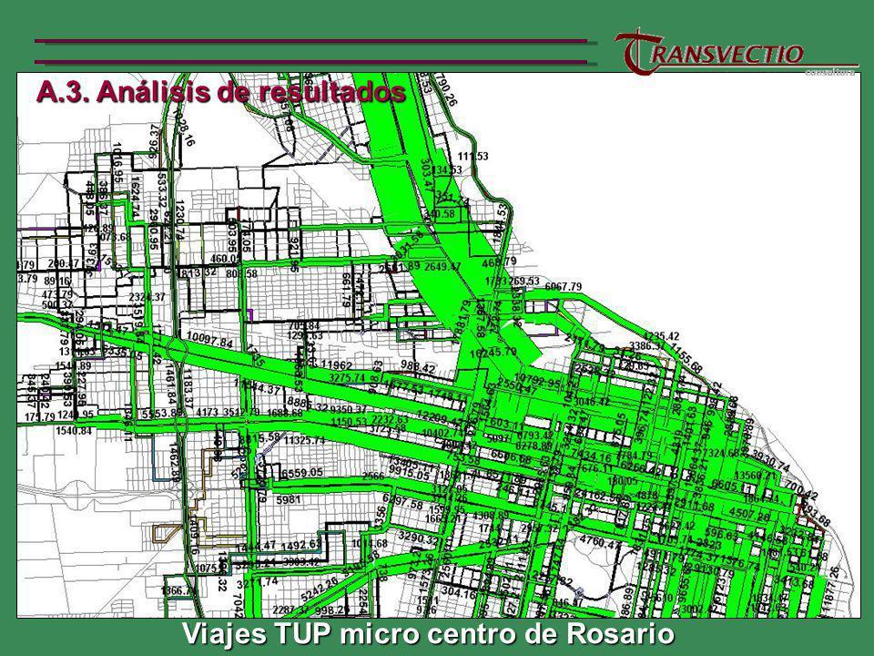 Viajes TUP micro centro de Rosario Viajes TUP micro centro de Rosario