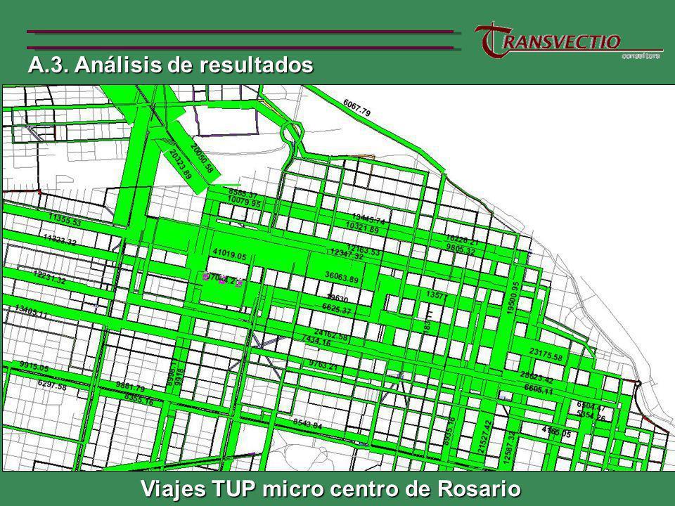 A.3. Análisis de resultados Viajes TUP micro centro de Rosario Viajes TUP micro centro de Rosario