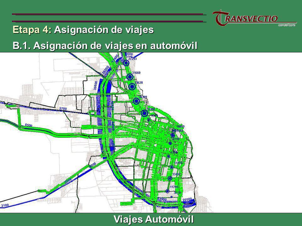 Etapa 4: Asignación de viajes B.1.Asignación de viajes en automóvil B.1.