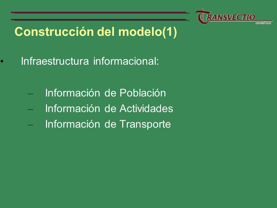 Construcción del modelo(1) Infraestructura informacional: – Información de Población – Información de Actividades – Información de Transporte