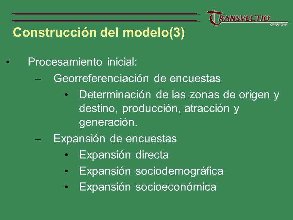 Construcción del modelo(3) Procesamiento inicial: – Georreferenciación de encuestas Determinación de las zonas de origen y destino, producción, atracción y generación.