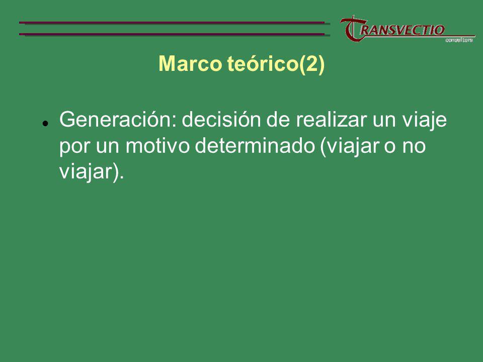 Marco teórico(4) Partición modal: decisión del modo utilizado (en que viajar), dado el motivo y el destino del viaje.