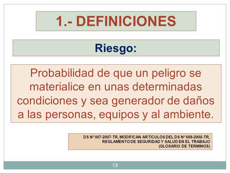 Riesgo: DS Nº 007-2007-TR, MODIFICAN ARTÍCULOS DEL DS Nº 009-2005-TR, REGLAMENTO DE SEGURIDAD Y SALUD EN EL TRABAJO (GLOSARIO DE TERMINOS) Probabilidad de que un peligro se materialice en unas determinadas condiciones y sea generador de daños a las personas, equipos y al ambiente.