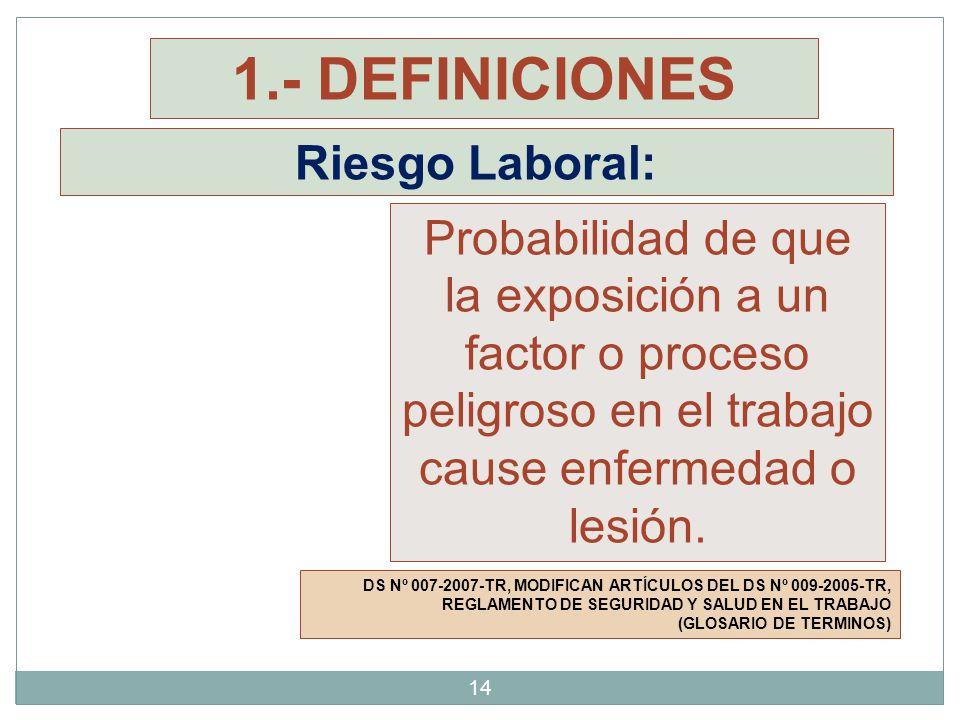 Riesgo Laboral: DS Nº 007-2007-TR, MODIFICAN ARTÍCULOS DEL DS Nº 009-2005-TR, REGLAMENTO DE SEGURIDAD Y SALUD EN EL TRABAJO (GLOSARIO DE TERMINOS) Probabilidad de que la exposición a un factor o proceso peligroso en el trabajo cause enfermedad o lesión.