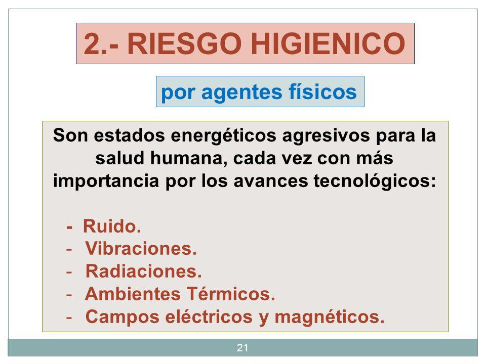 21 Son estados energéticos agresivos para la salud humana, cada vez con más importancia por los avances tecnológicos: - Ruido. - Vibraciones. - Radiac